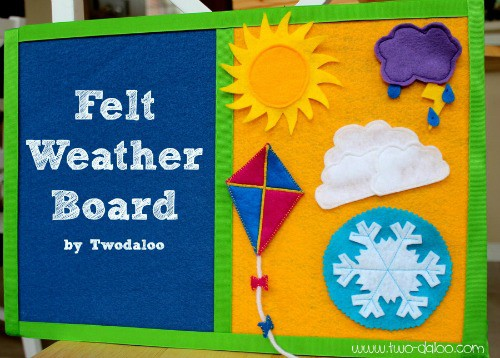weather board